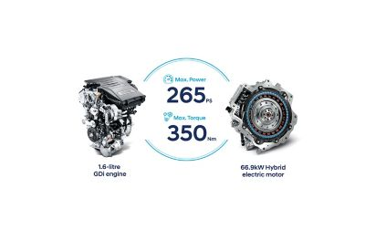 The electric engine and petrol engine of the all-new Hyundai TUCSON Plug-in Hybrid compact SUV.